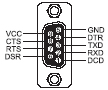 db-9-pinout.jpg  CONNECTOR TYPE